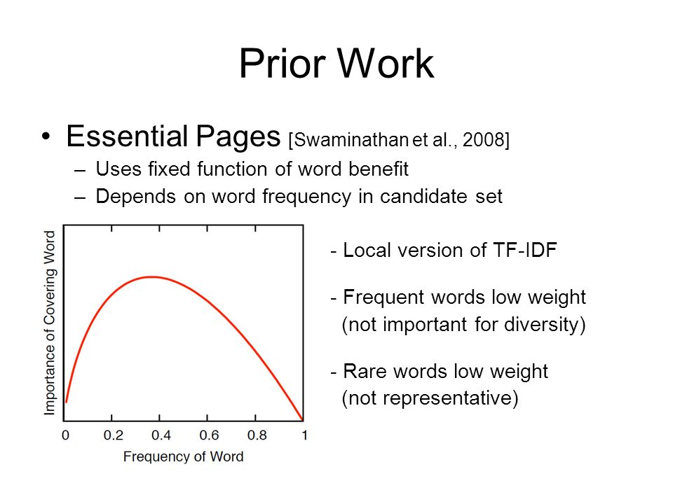 Prior Work Essential Pages [Swaminathan et al., 2008]